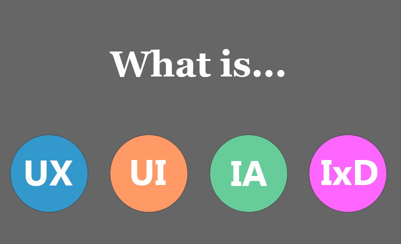 Difference Between UI Design, UX Design, Interaction Design and IA